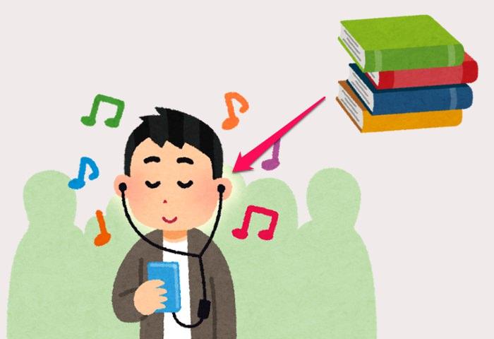 Audibleで『このすば』などのラノベを声優の朗読で聴ける!